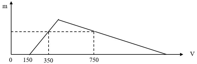 29052018